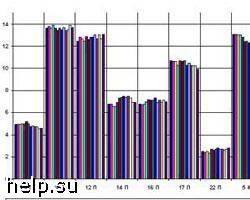 Московский рынок недвижимости ждет стагнация, предсказывают эксперты